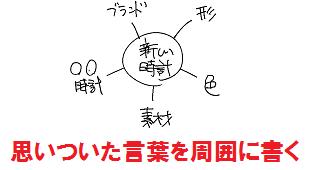 tokei2
